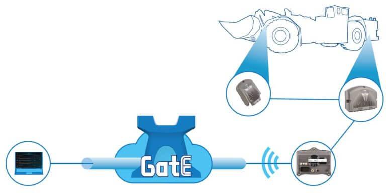 epec-gate-768x388